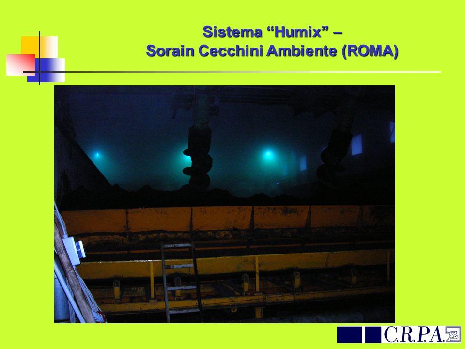 Sistema Humix – Sorain Cecchini Ambiente (ROMA)
