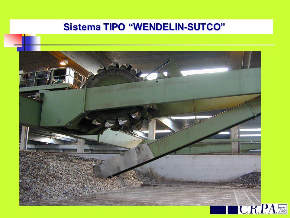 Sistema TIPO WENDELIN-SUTCO