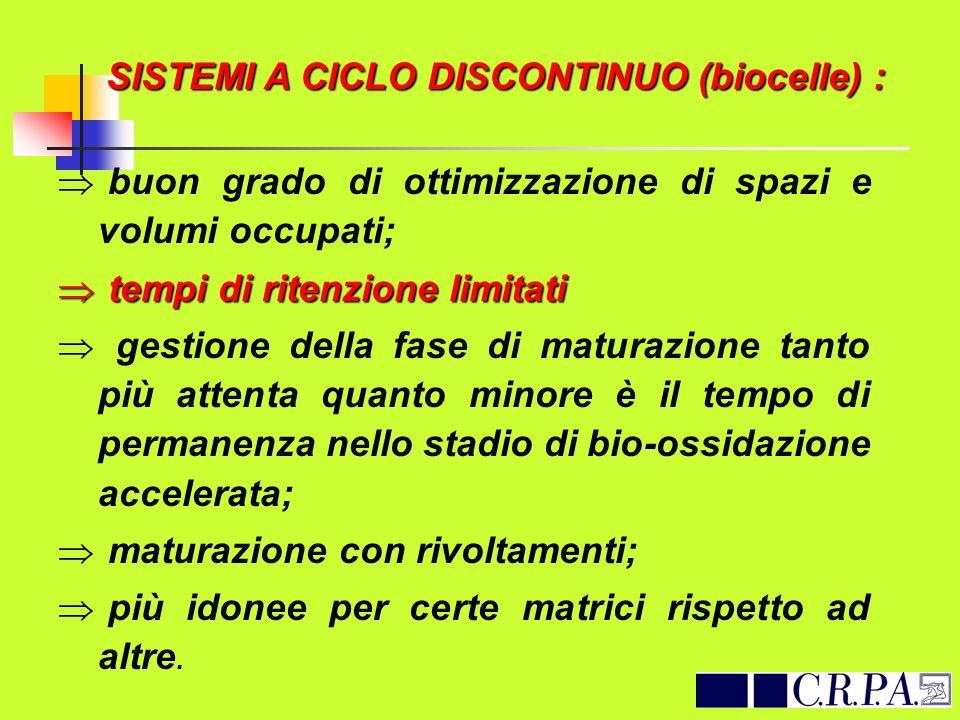 SISTEMI A CICLO DISCONTINUO (biocelle) :
