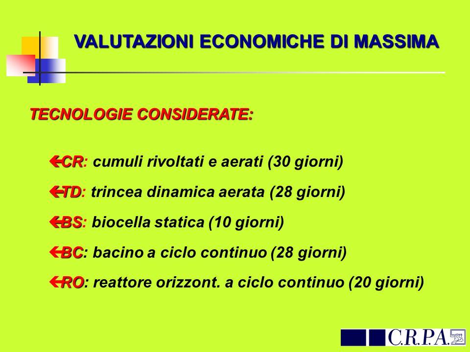 VALUTAZIONI ECONOMICHE DI MASSIMA