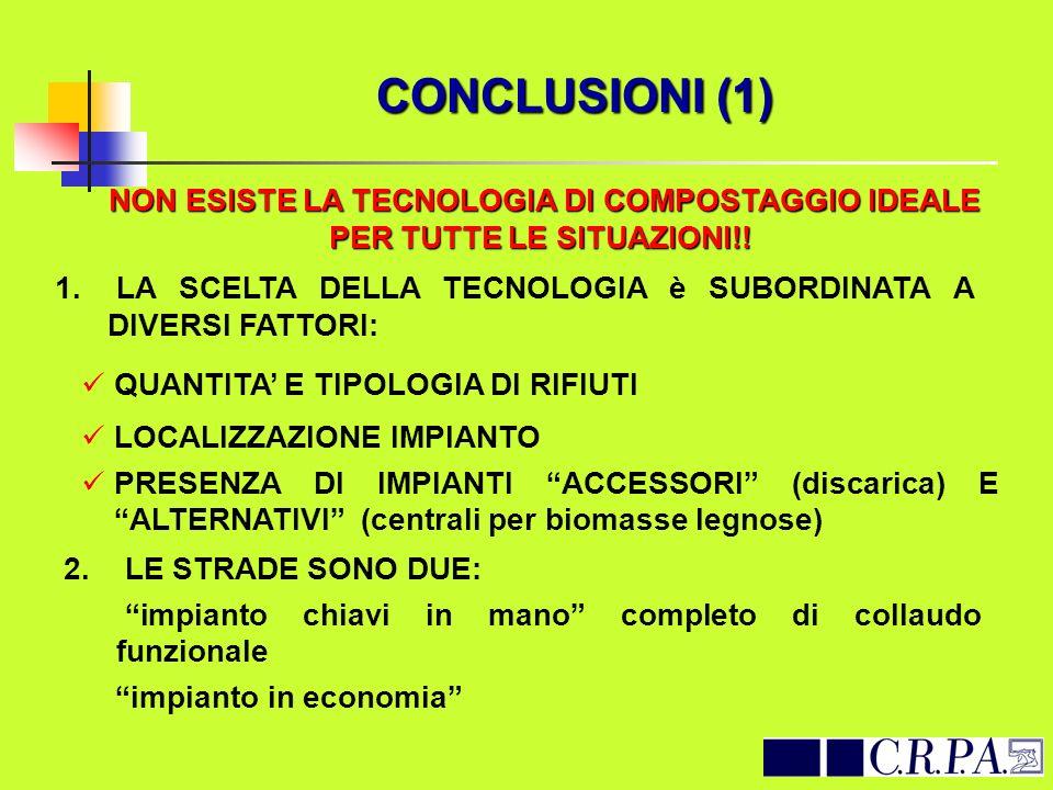 CONCLUSIONI (1)NON ESISTE LA TECNOLOGIA DI COMPOSTAGGIO IDEALE PER TUTTE LE SITUAZIONI!!