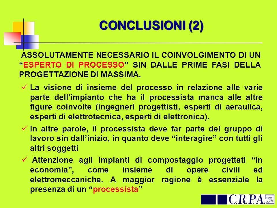 CONCLUSIONI (2)ASSOLUTAMENTE NECESSARIO IL COINVOLGIMENTO DI UN ESPERTO DI PROCESSO SIN DALLE PRIME FASI DELLA PROGETTAZIONE DI MASSIMA.