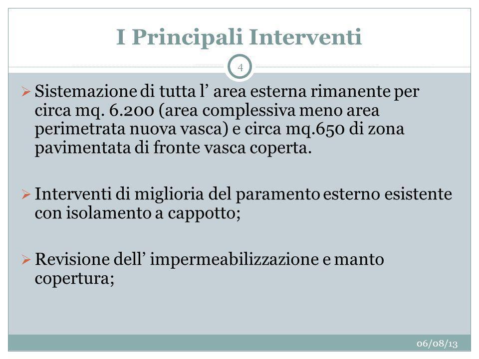 I Principali Interventi