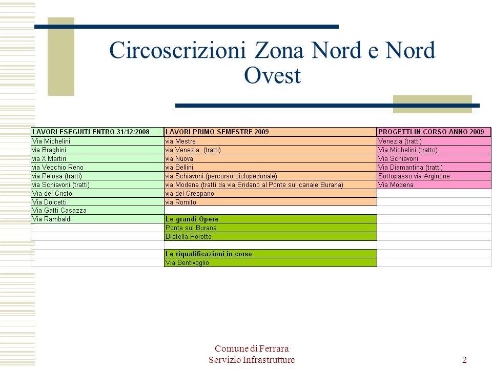 Circoscrizioni Zona Nord e Nord Ovest