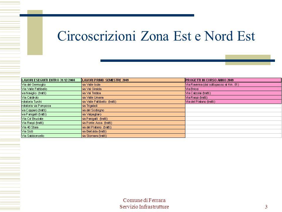 Circoscrizioni Zona Est e Nord Est