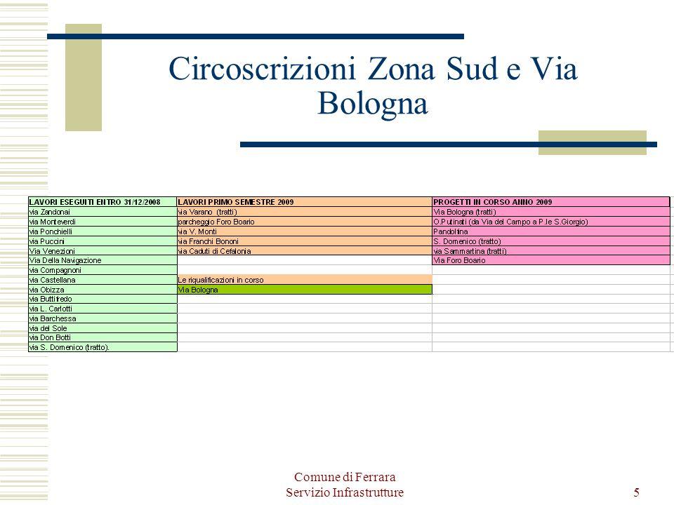 Circoscrizioni Zona Sud e Via Bologna