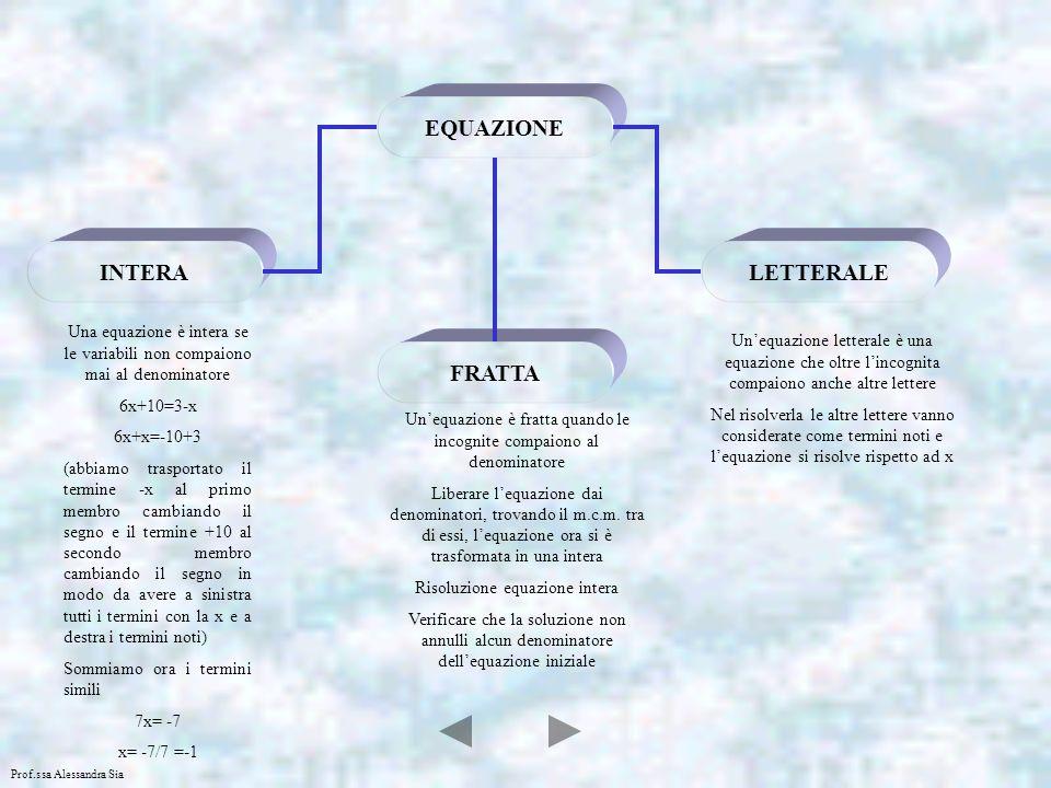EQUAZIONE INTERA FRATTA LETTERALE