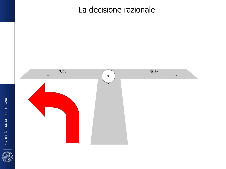 La decisione razionale