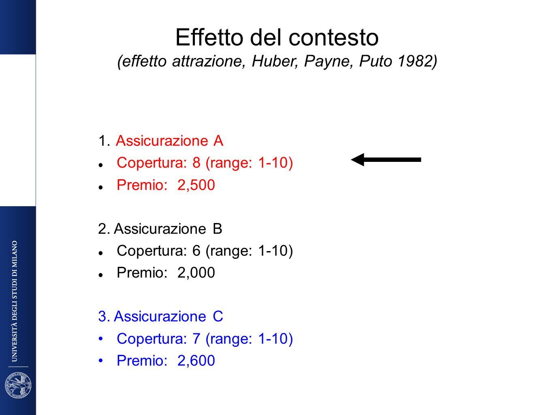 (effetto attrazione, Huber, Payne, Puto 1982)
