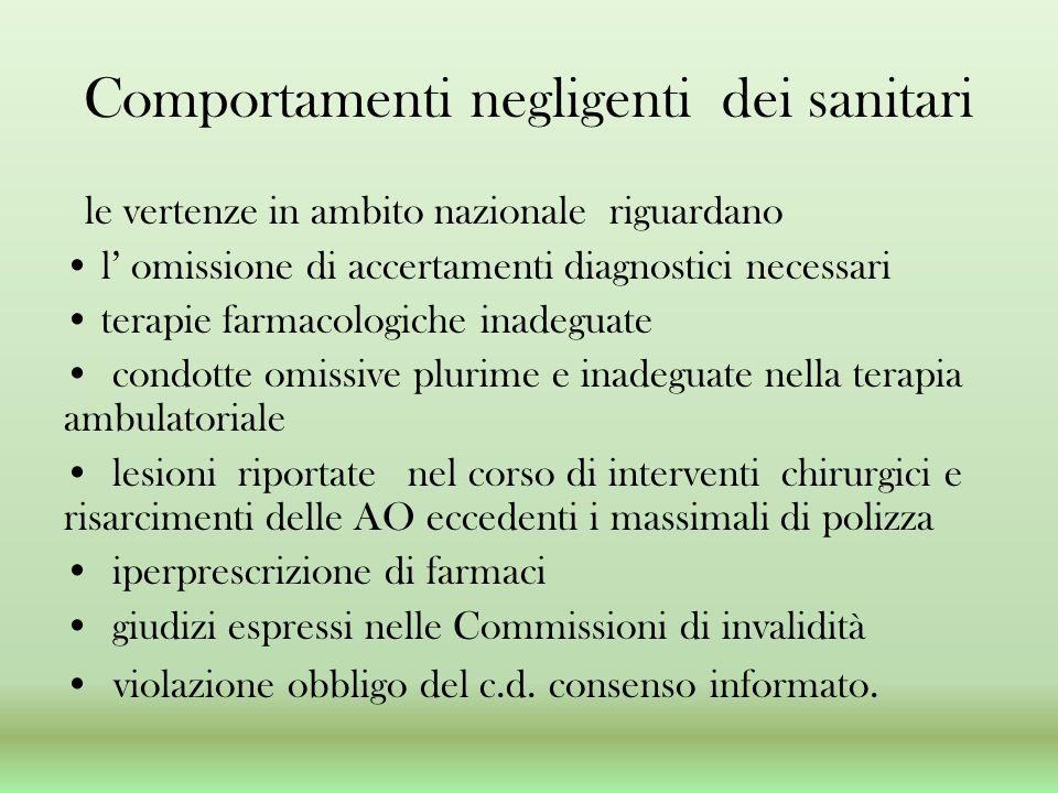 Comportamenti negligenti dei sanitari