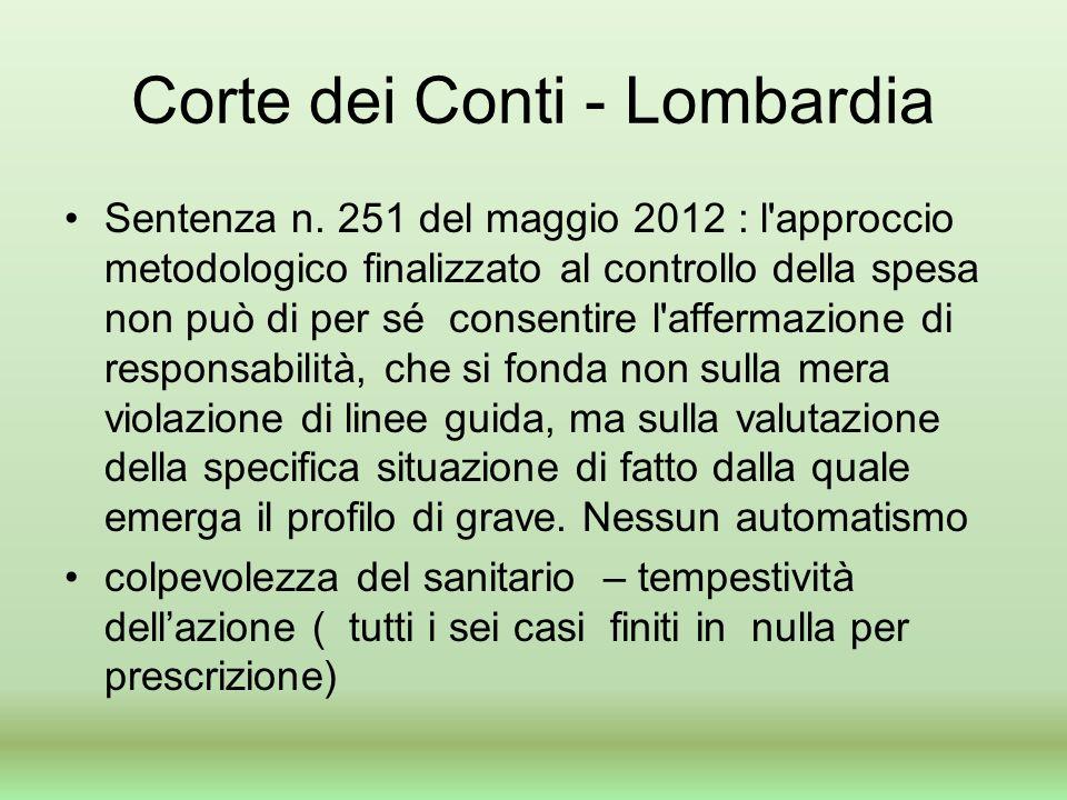 Corte dei Conti - Lombardia