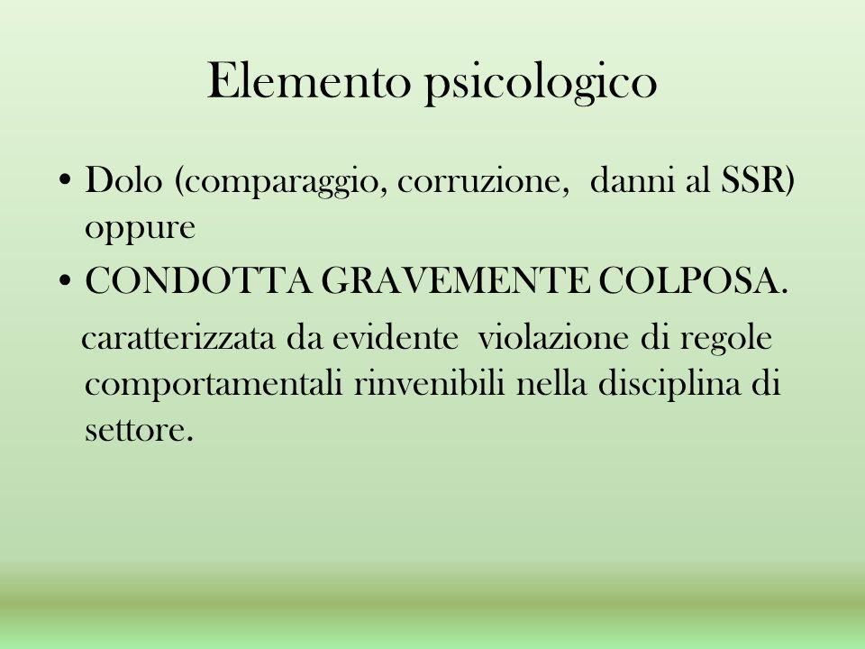 Elemento psicologico Dolo (comparaggio, corruzione, danni al SSR) oppure. CONDOTTA GRAVEMENTE COLPOSA.