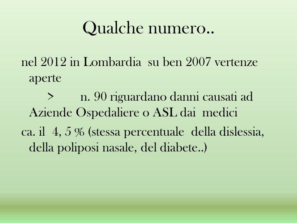 Qualche numero.. nel 2012 in Lombardia su ben 2007 vertenze aperte