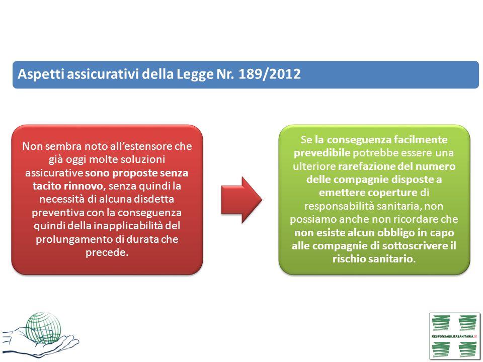 Aspetti assicurativi della Legge Nr. 189/2012