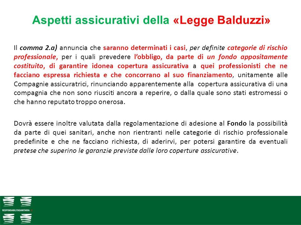 Aspetti assicurativi della «Legge Balduzzi»