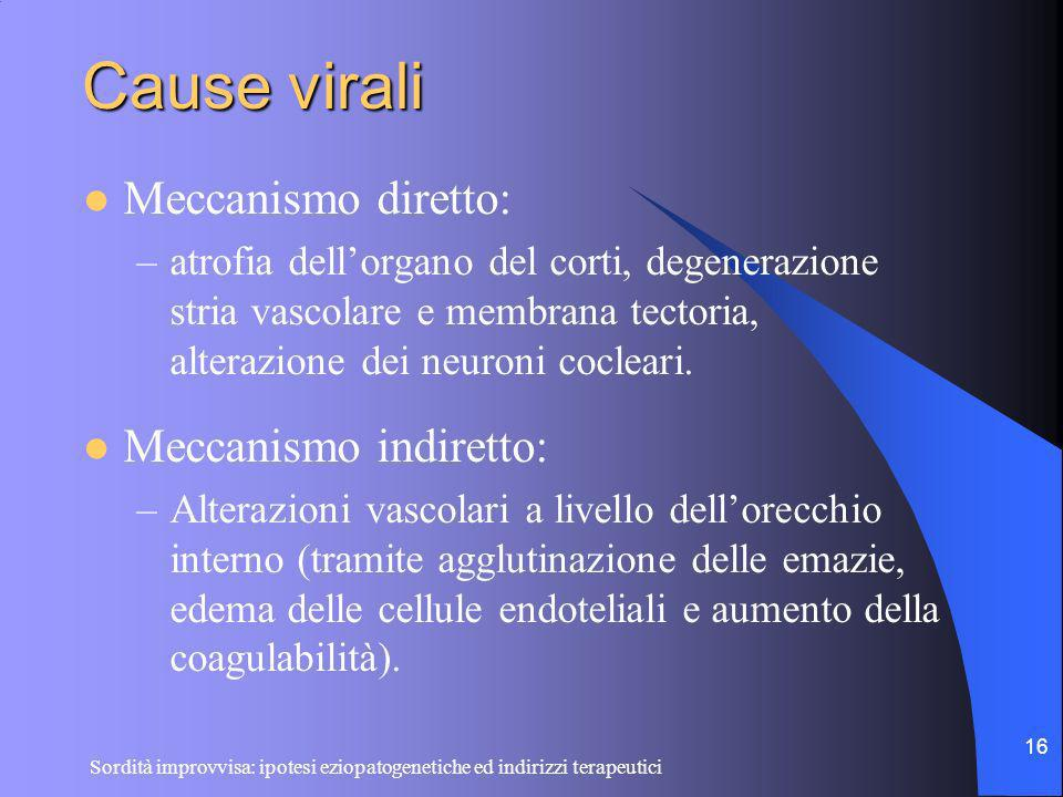 Cause virali Meccanismo diretto: Meccanismo indiretto: