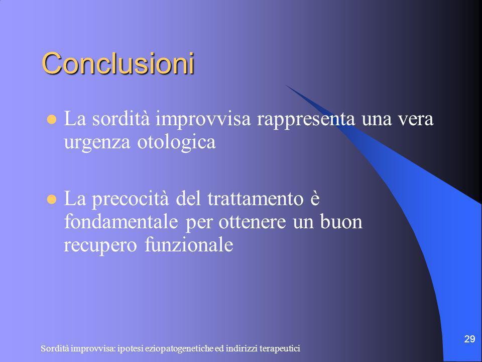 Conclusioni La sordità improvvisa rappresenta una vera urgenza otologica.