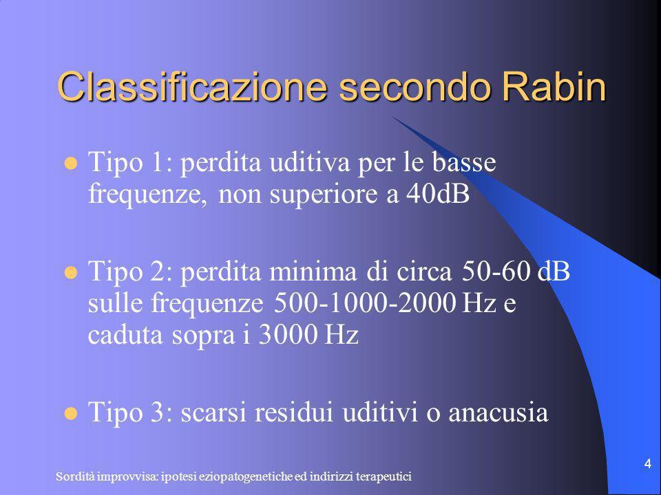 Classificazione secondo Rabin