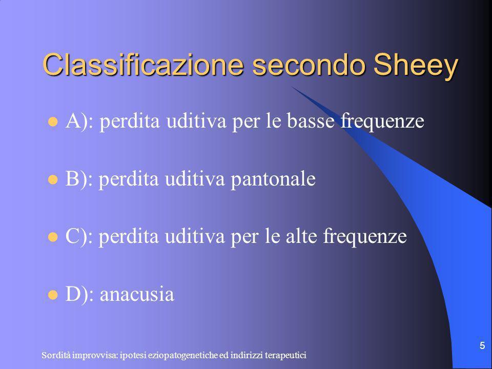Classificazione secondo Sheey