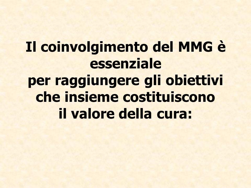Il coinvolgimento del MMG è essenziale per raggiungere gli obiettivi che insieme costituiscono il valore della cura: