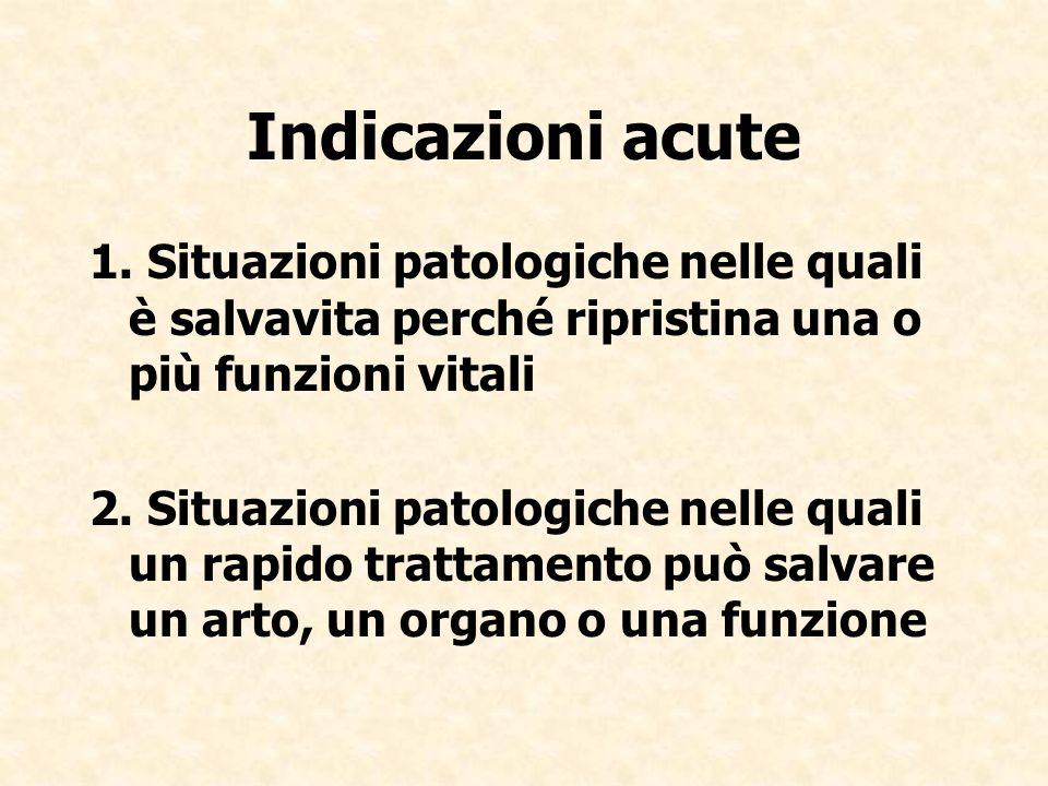 Indicazioni acute 1. Situazioni patologiche nelle quali è salvavita perché ripristina una o più funzioni vitali.