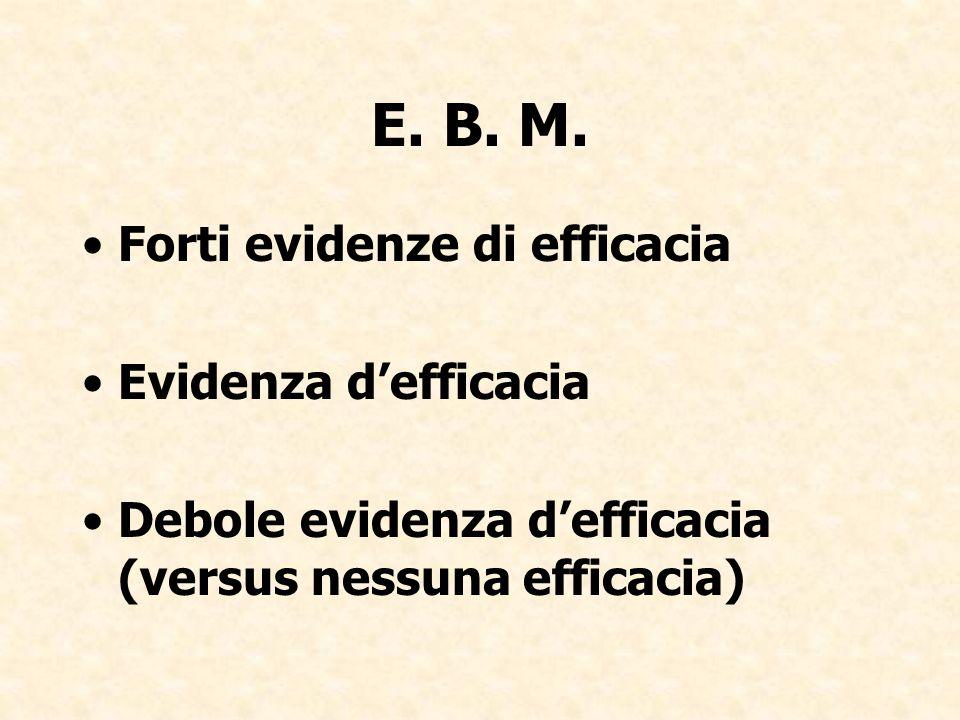 E. B. M. Forti evidenze di efficacia Evidenza d'efficacia