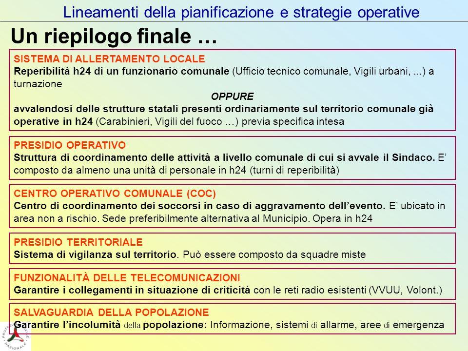 Lineamenti della pianificazione e strategie operative