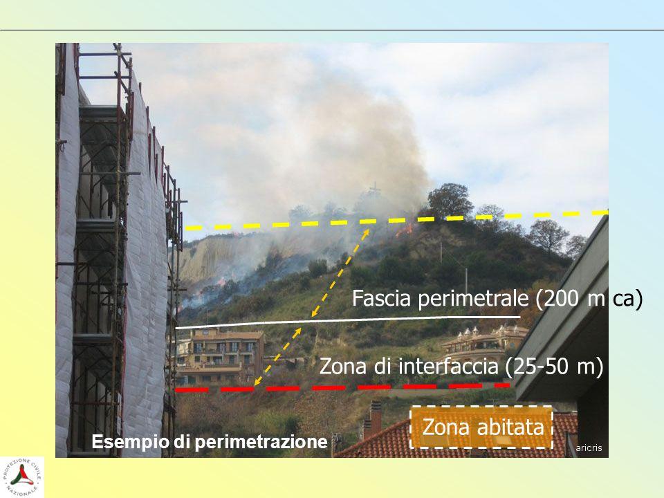 Fascia perimetrale (200 m ca)