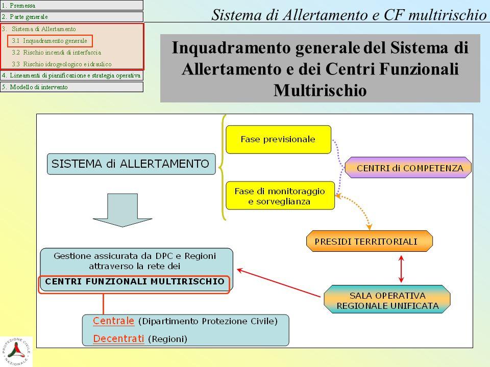 Sistema di Allertamento e CF multirischio