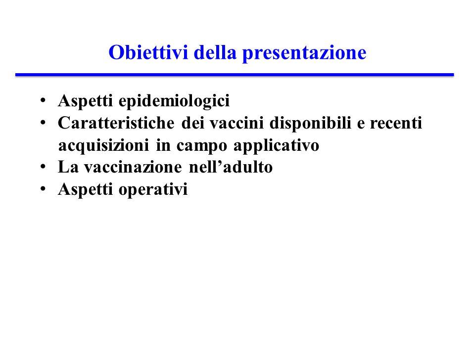 Obiettivi della presentazione