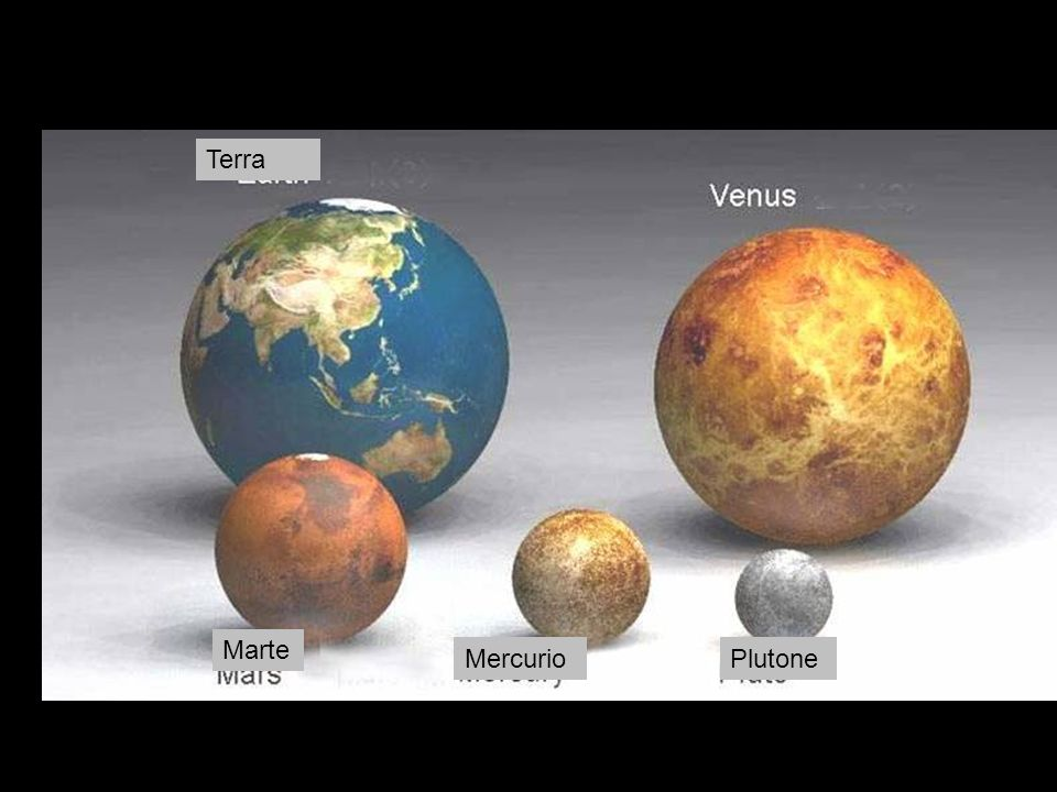 Terra Marte Mercurio Plutone
