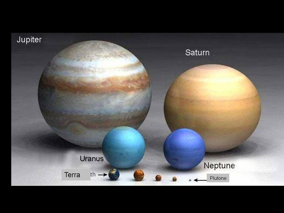 Terra Plutone