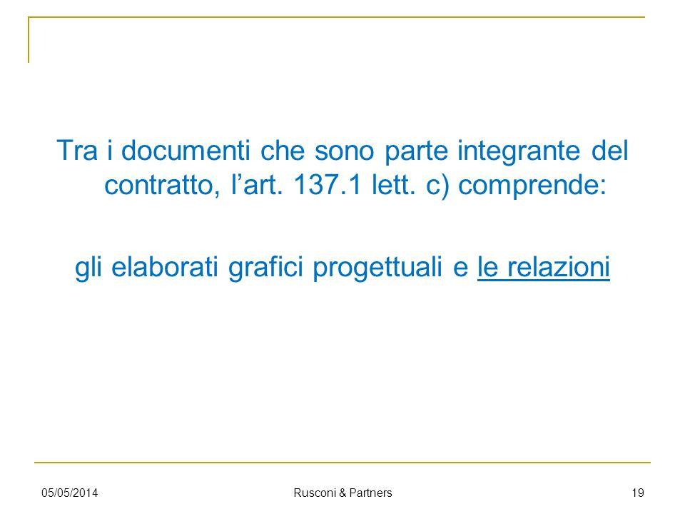 Tra i documenti che sono parte integrante del contratto, l'art. 137