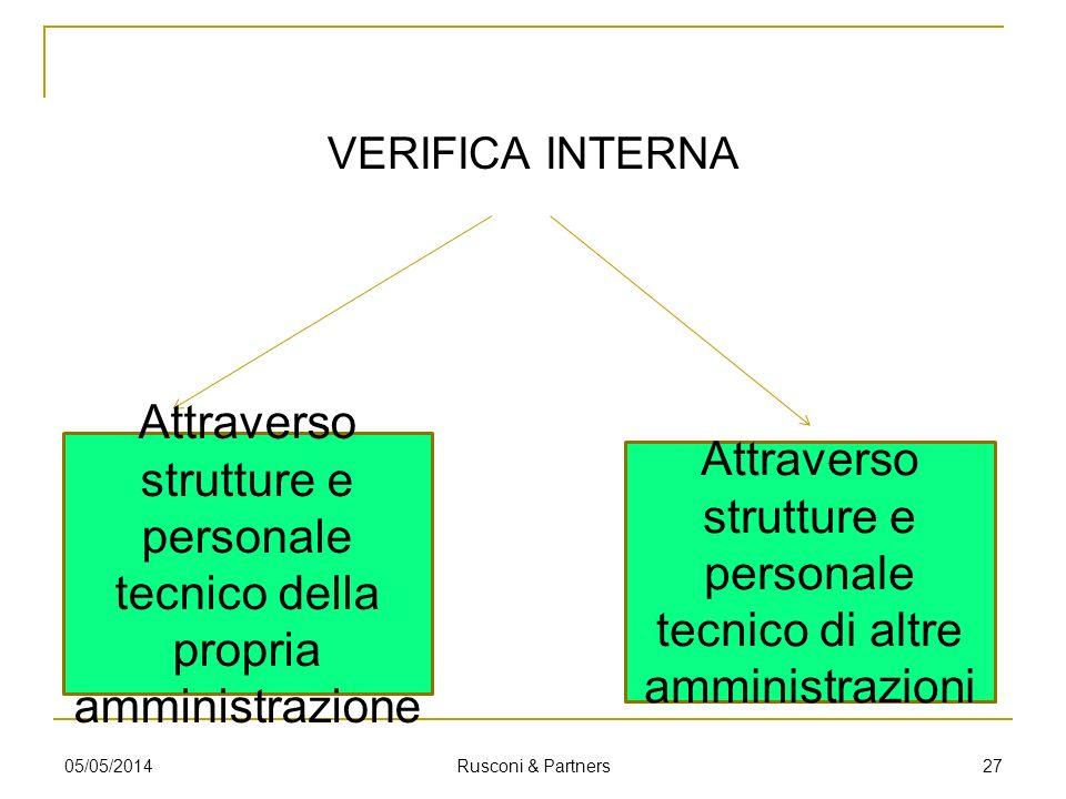 Attraverso strutture e personale tecnico della propria amministrazione