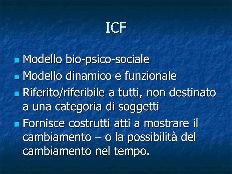ICF Modello bio-psico-sociale Modello dinamico e funzionale