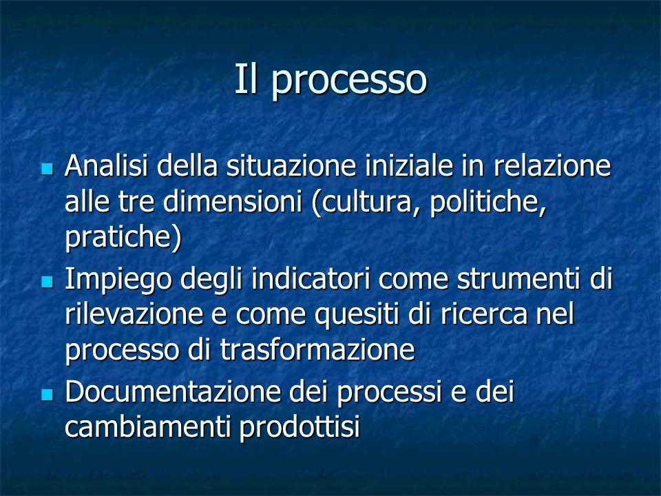 Il processo Analisi della situazione iniziale in relazione alle tre dimensioni (cultura, politiche, pratiche)