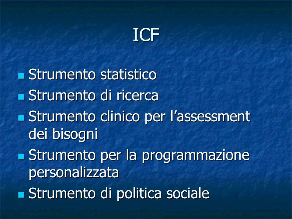 ICF Strumento statistico Strumento di ricerca