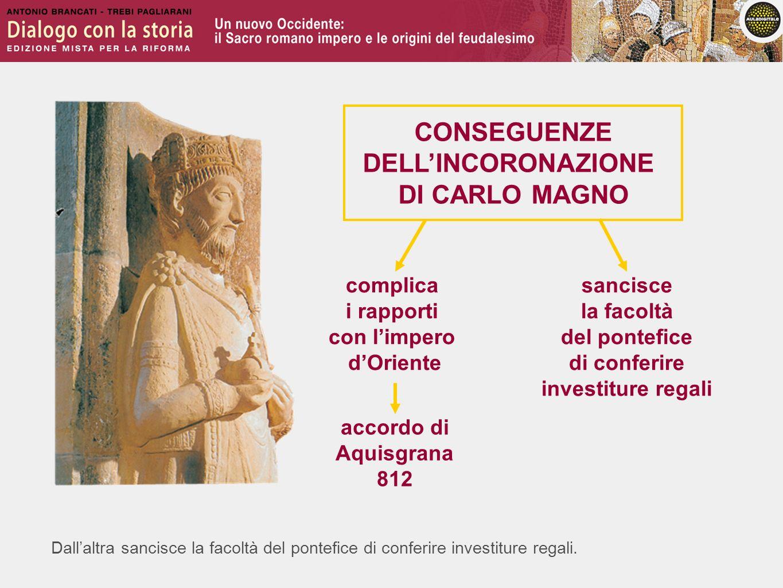 CONSEGUENZE DELL'INCORONAZIONE DI CARLO MAGNO