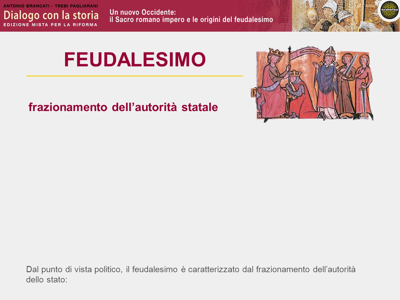 FEUDALESIMO frazionamento dell'autorità statale