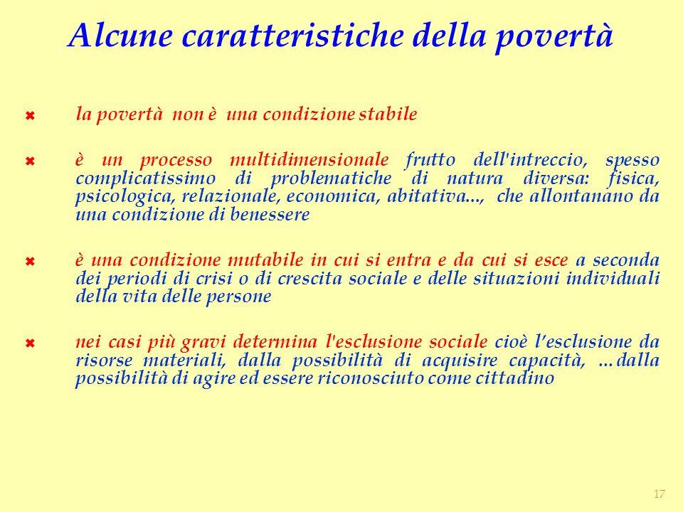 Alcune caratteristiche della povertà