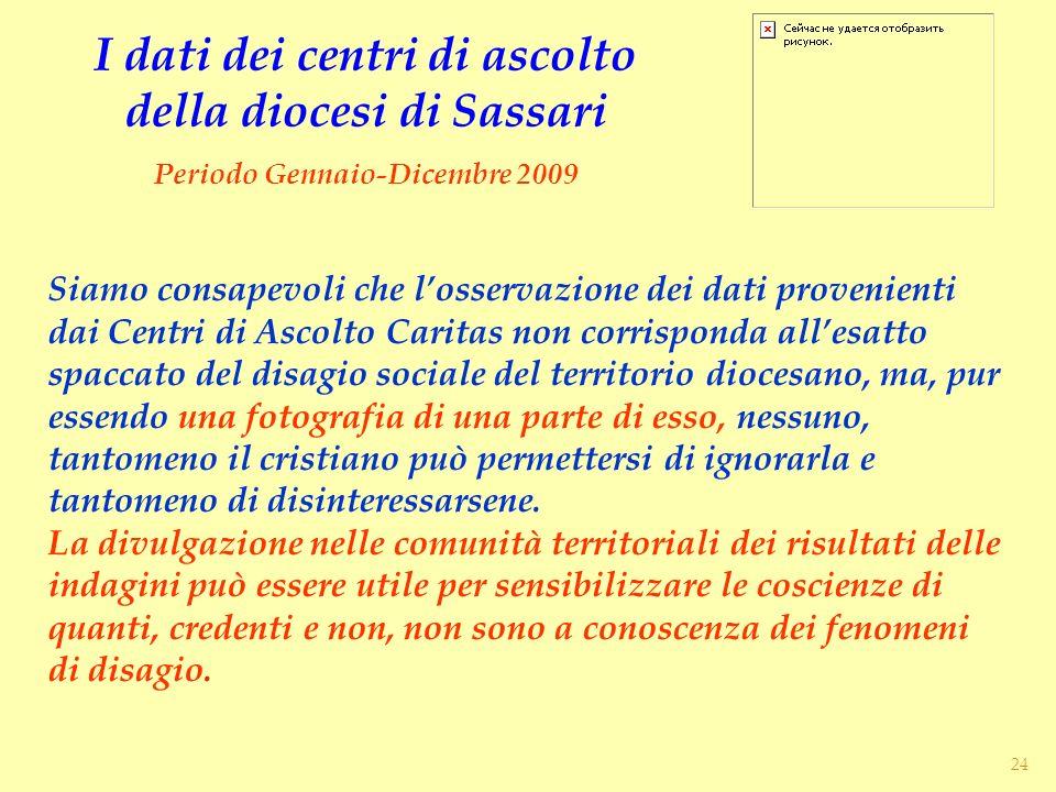 I dati dei centri di ascolto della diocesi di Sassari