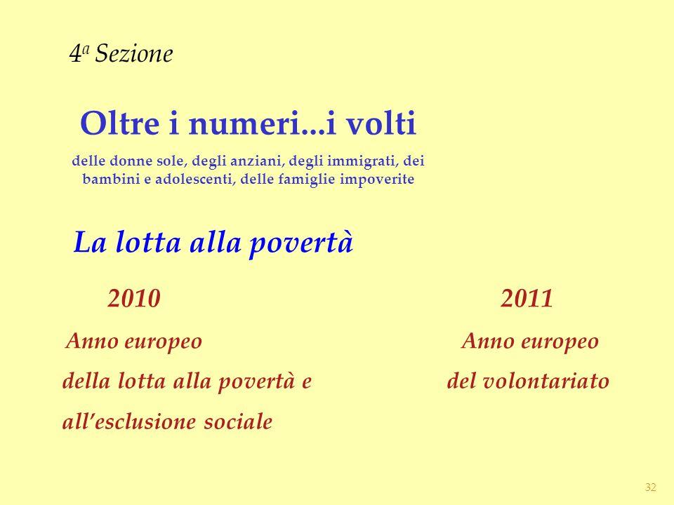 Oltre i numeri...i volti La lotta alla povertà 4a Sezione 2010 2011