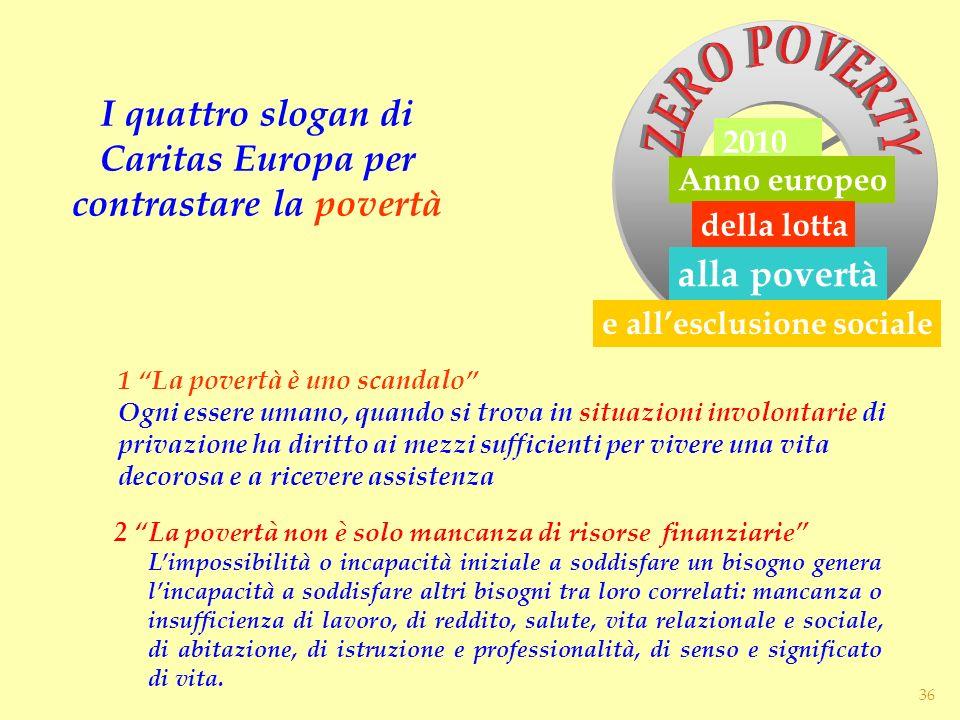 I quattro slogan di Caritas Europa per contrastare la povertà