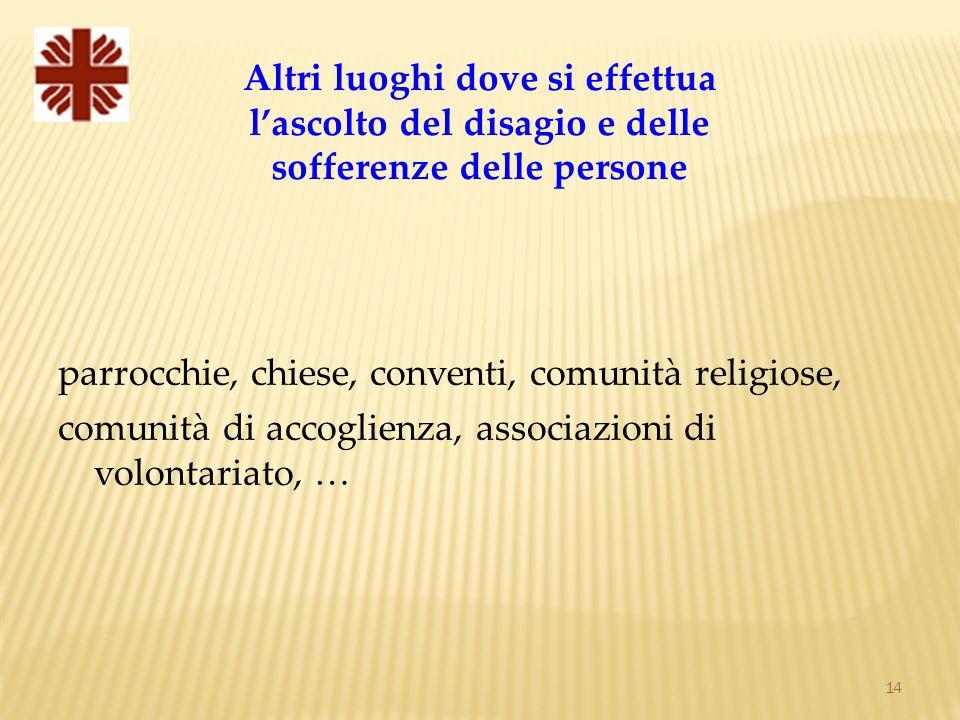 parrocchie, chiese, conventi, comunità religiose,