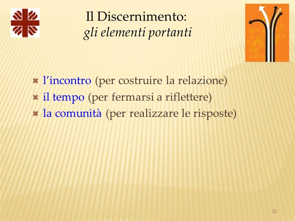 Il Discernimento: gli elementi portanti