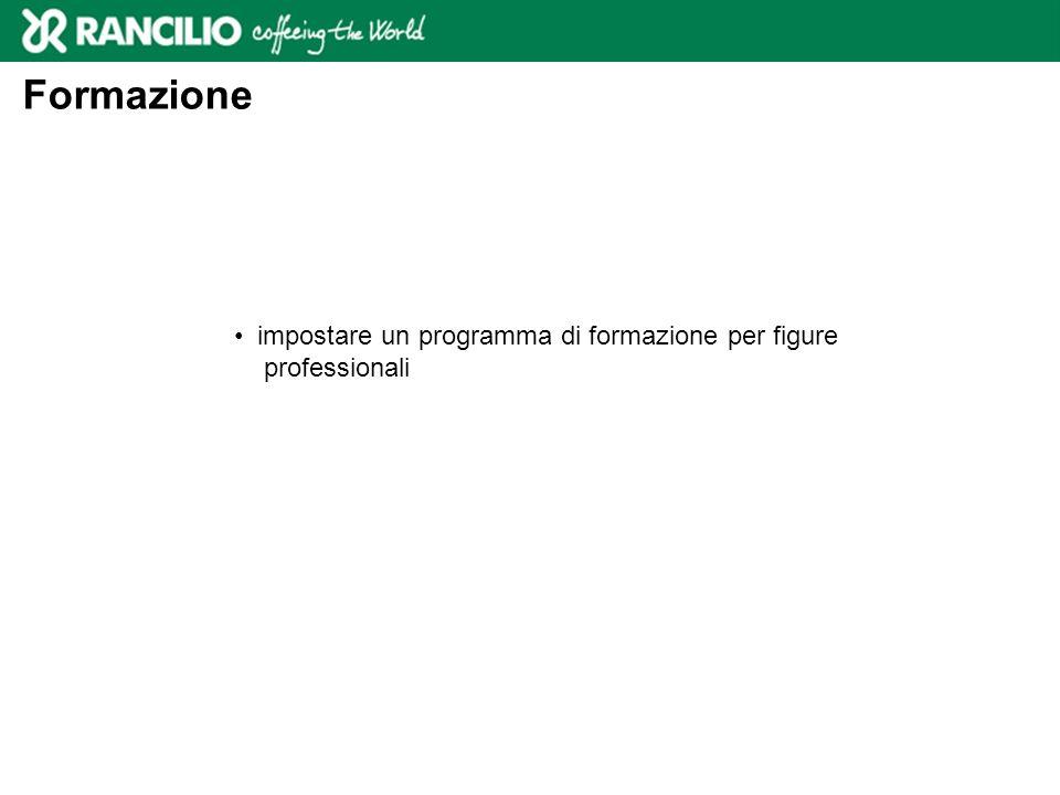 Formazione impostare un programma di formazione per figure