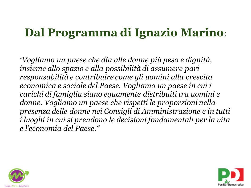 Dal Programma di Ignazio Marino: