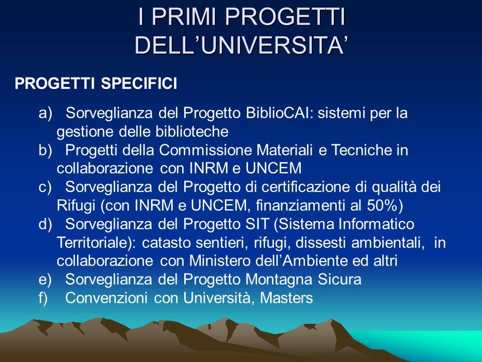 I PRIMI PROGETTI DELL'UNIVERSITA'