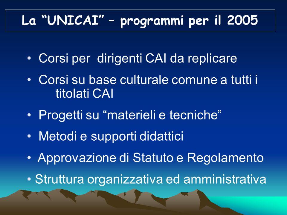 La UNICAI – programmi per il 2005