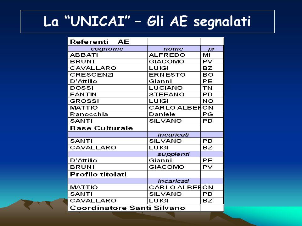 La UNICAI – Gli AE segnalati